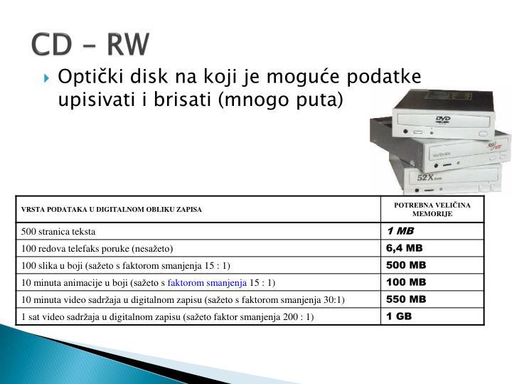 CD – RW