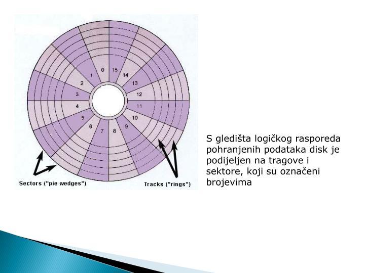 S gledišta logičkog rasporeda pohranjenih podataka disk je podijeljen na tragove i sektore, koji su označeni brojevima
