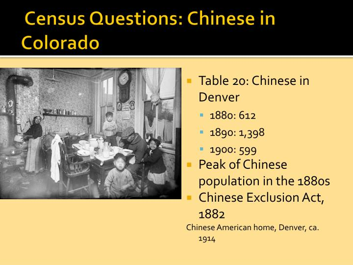 Census Questions: Chinese in Colorado