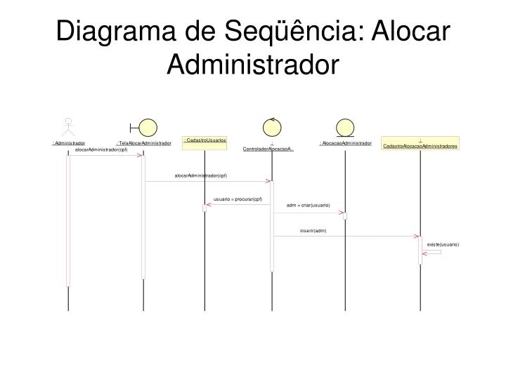 Diagrama de Seqüência: Alocar Administrador