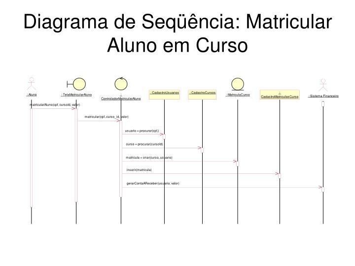 Diagrama de Seqüência: Matricular Aluno em Curso
