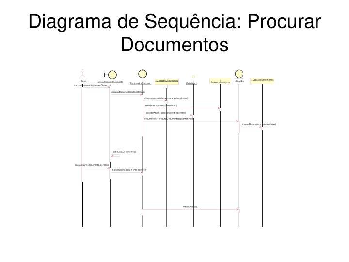 Diagrama de Sequência: Procurar Documentos