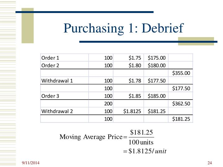 Purchasing 1: Debrief