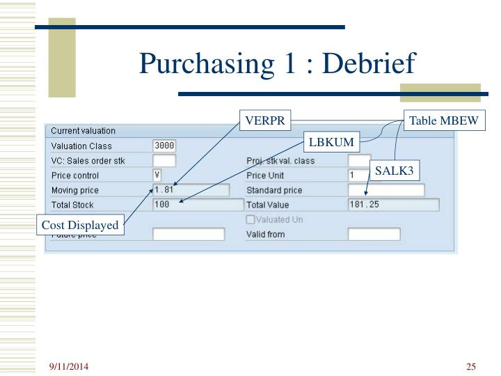 Purchasing 1 : Debrief