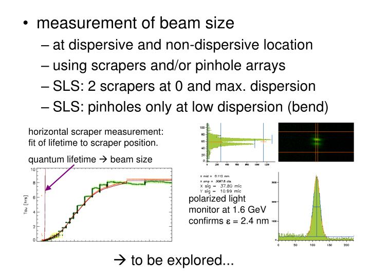measurement of beam size