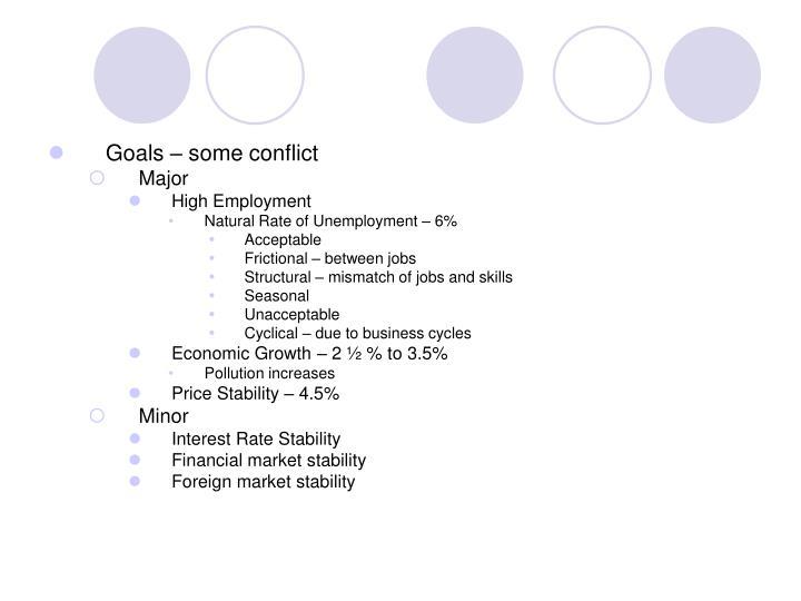 Goals – some conflict