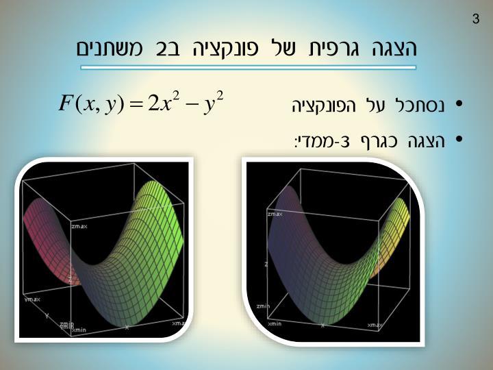 הצגה גרפית של פונקציה ב2 משתנים