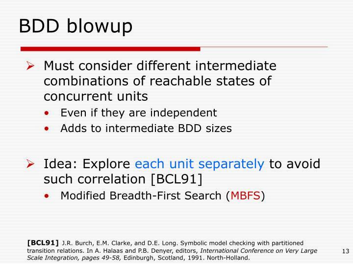 BDD blowup