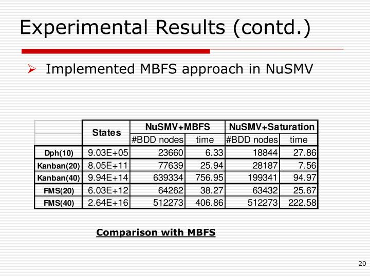 Experimental Results (contd.)