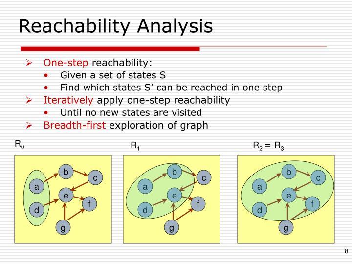 Reachability Analysis