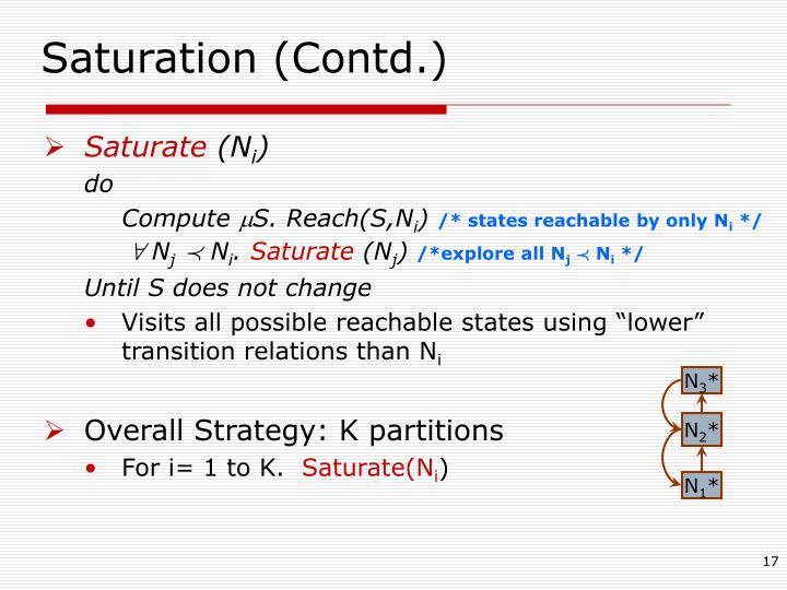 Saturation (Contd.)