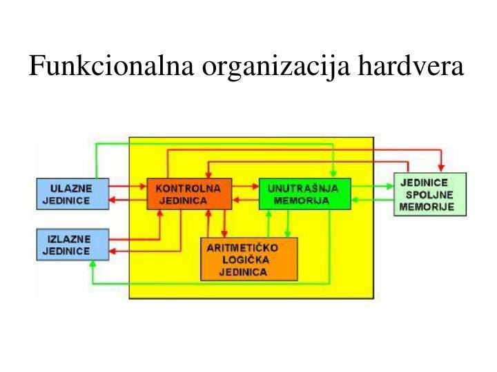 Funkcionalna organizacija hardvera