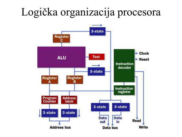 Logička organizacija procesora