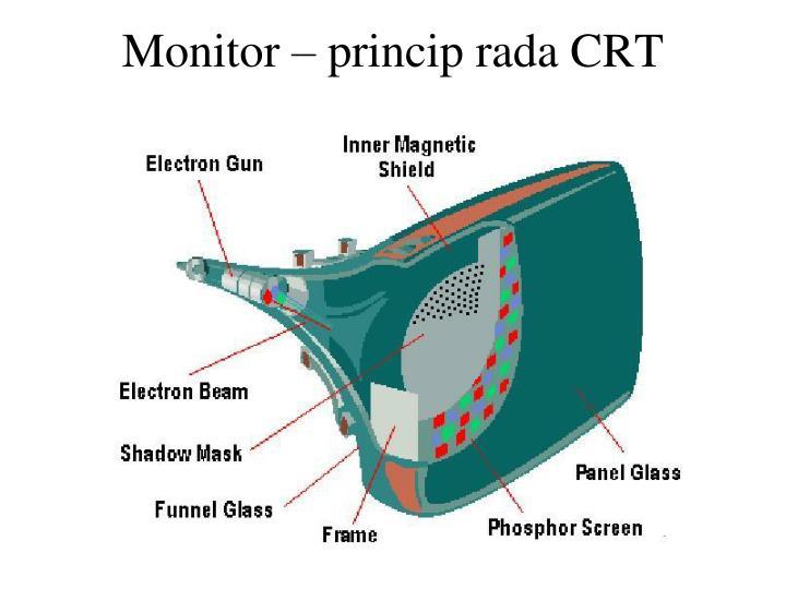 Monitor – princip rada CRT