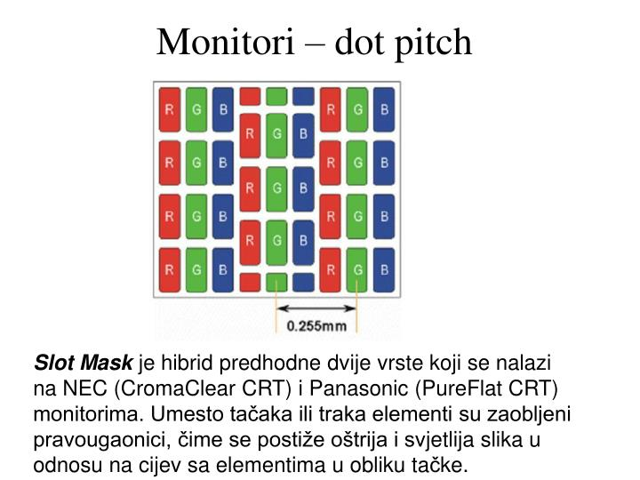 Monitori – dot pitch
