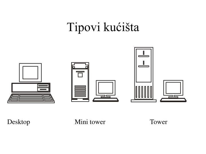 Tipovi kućišta