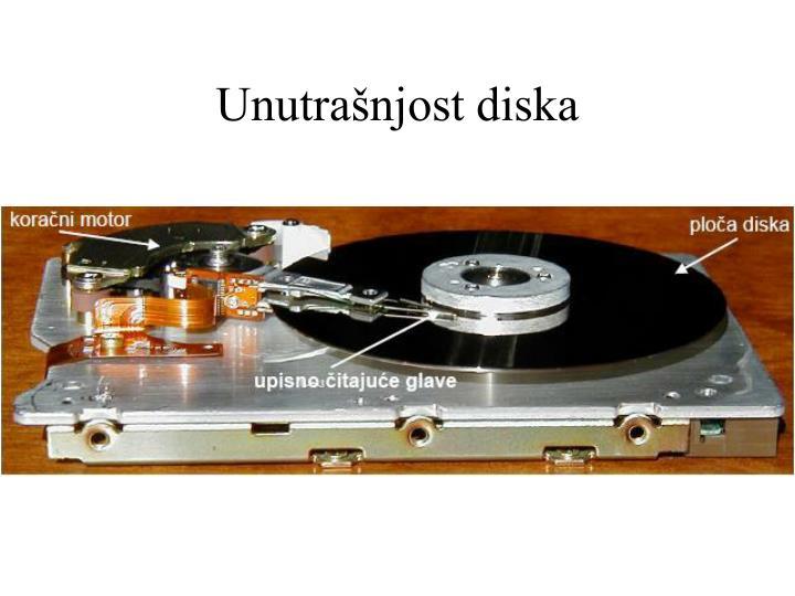 Unutrašnjost diska