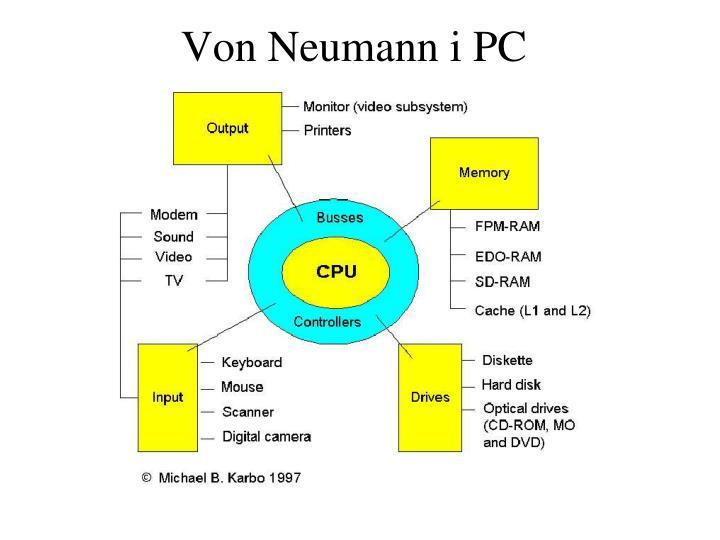 Von Neumann i PC