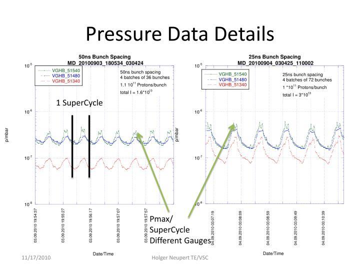 Pressure Data