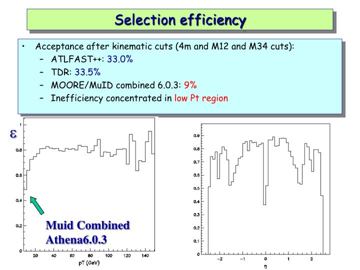 Selection efficiency