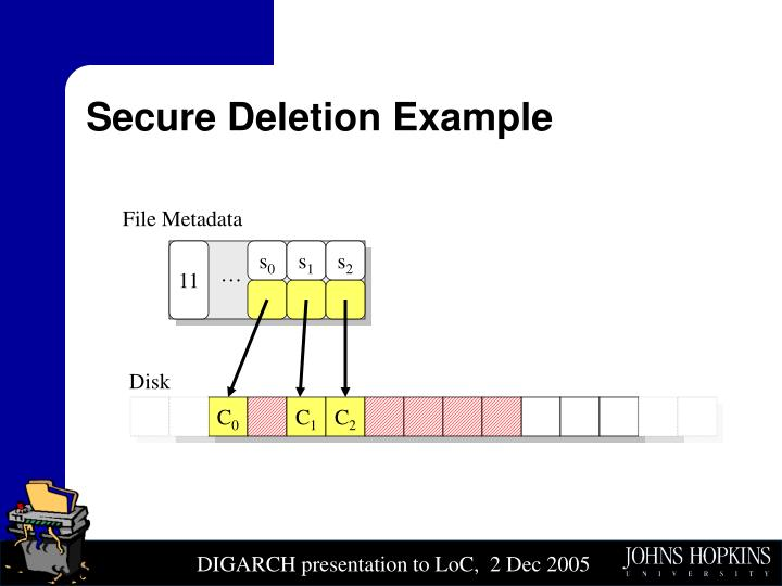 Secure Deletion Example