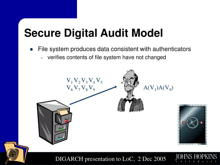 Secure Digital Audit Model