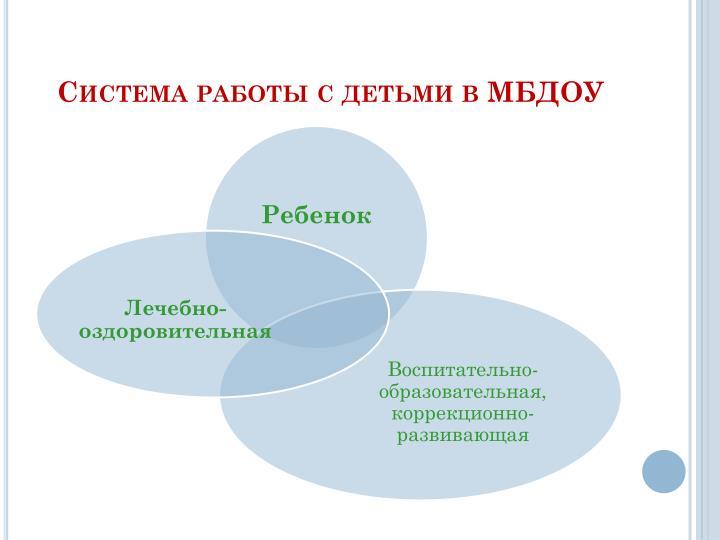Система работы с детьми в МБДОУ