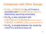 comparison with other groups