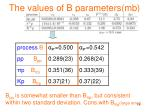 the values of b parameters mb