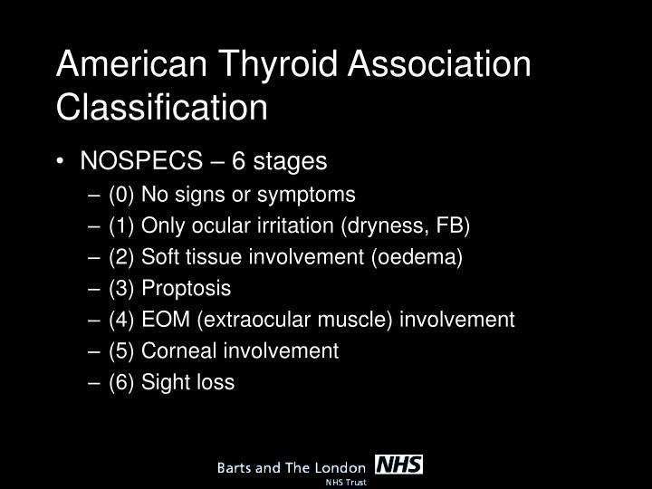 American Thyroid Association Classification