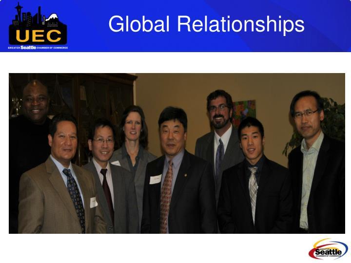 Global Relationships