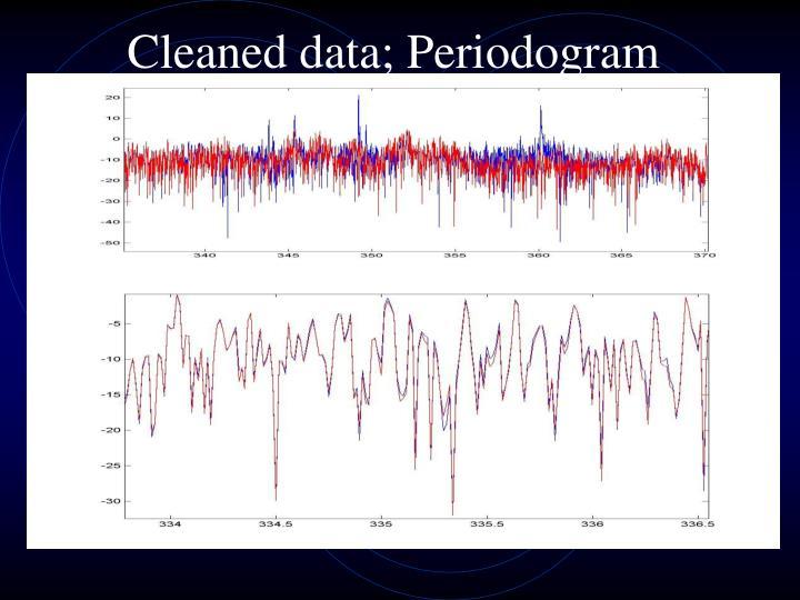 Cleaned data; Periodogram
