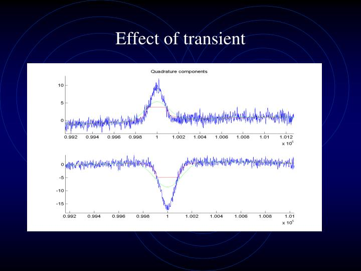 Effect of transient