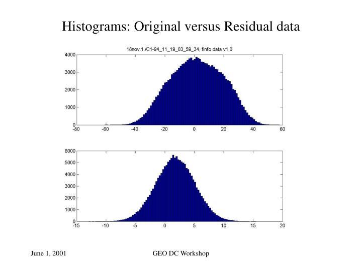 Histograms: Original versus Residual data