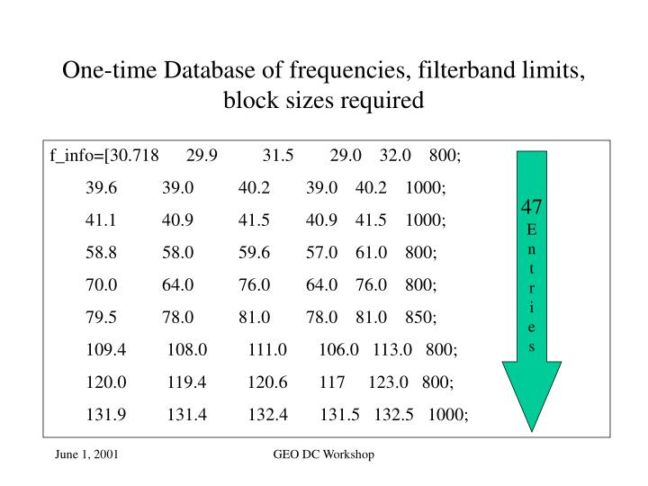 One-time Database of frequencies, filterband limits, block sizes required
