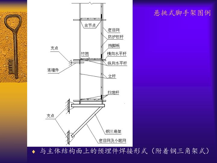 悬挑式脚手架图例