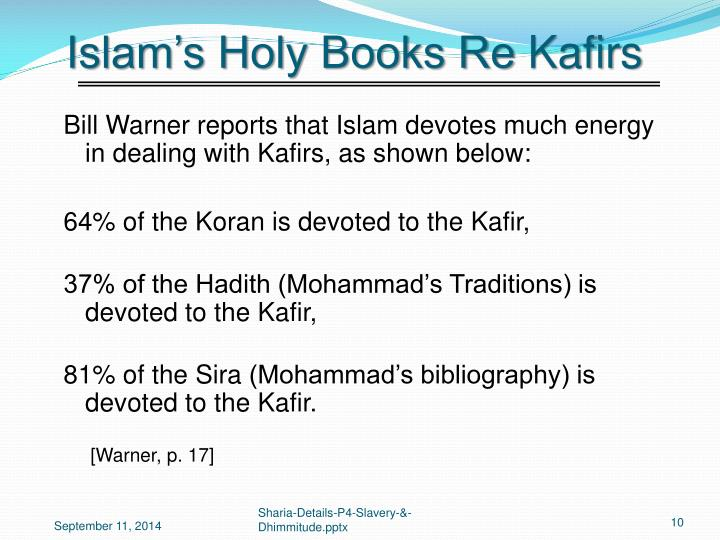 Islam's Holy Books Re