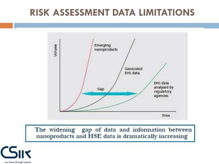 RISK ASSESSMENT DATA LIMITATIONS