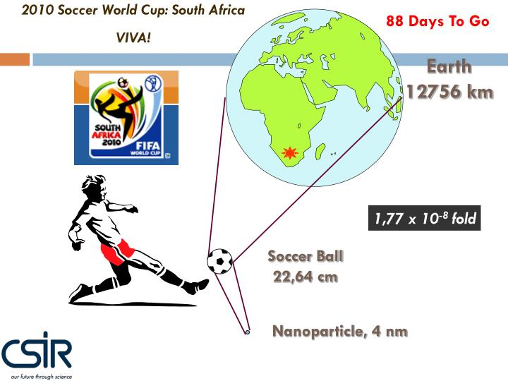 2010 Soccer World Cup: South Africa VIVA!