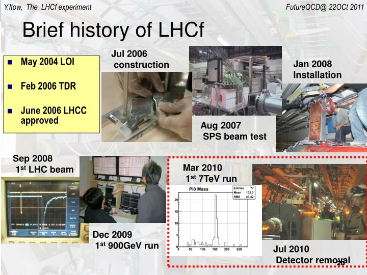 Brief history of LHCf