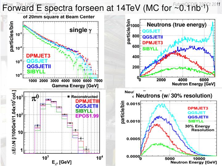 Forward E spectra forseen at 14TeV (MC for ~0.1nb
