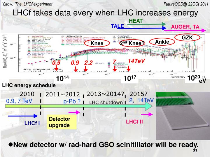 LHCf takes data every when LHC increases energy