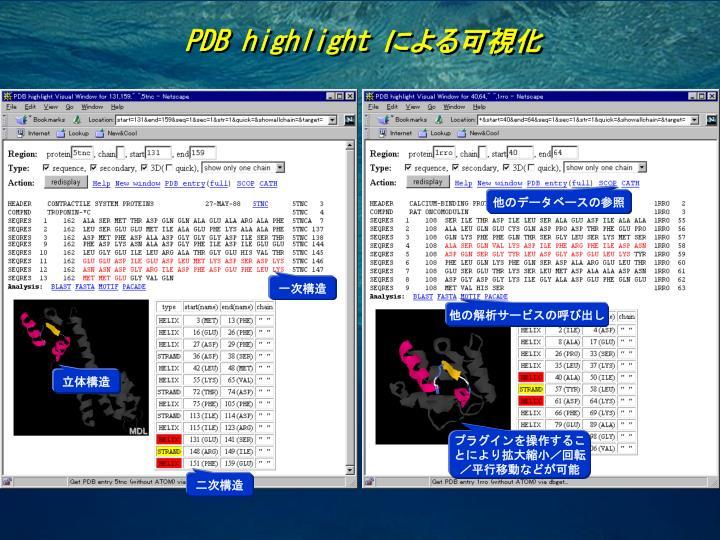 PDB highlight