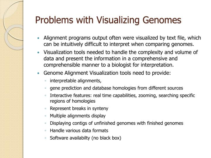 Problems with Visualizing Genomes