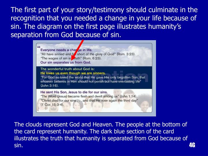 The first part of your story/testimony should culminate in the recognition that you needed a change in your life because of sin. The diagram on the first page illustrates humanity's separation from God because of sin.