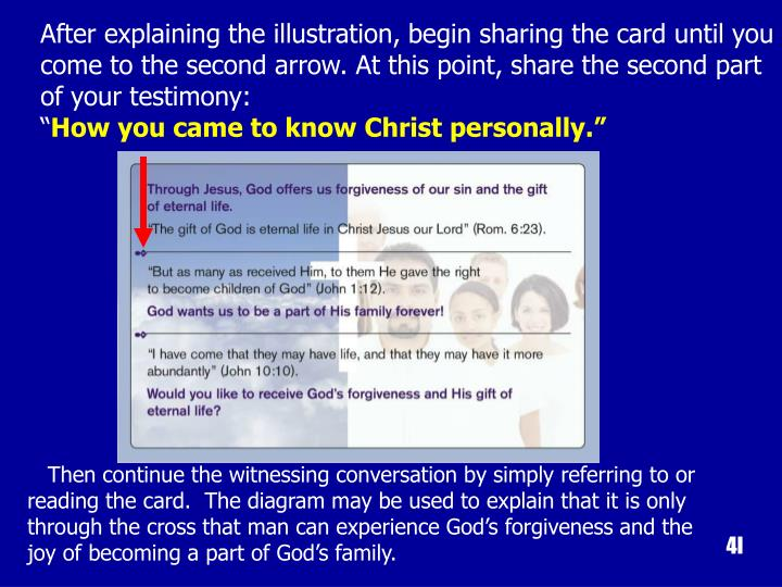 After explaining the illustration, begin sharing the card until you come to the second arrow. At this point, share the second part of your testimony: