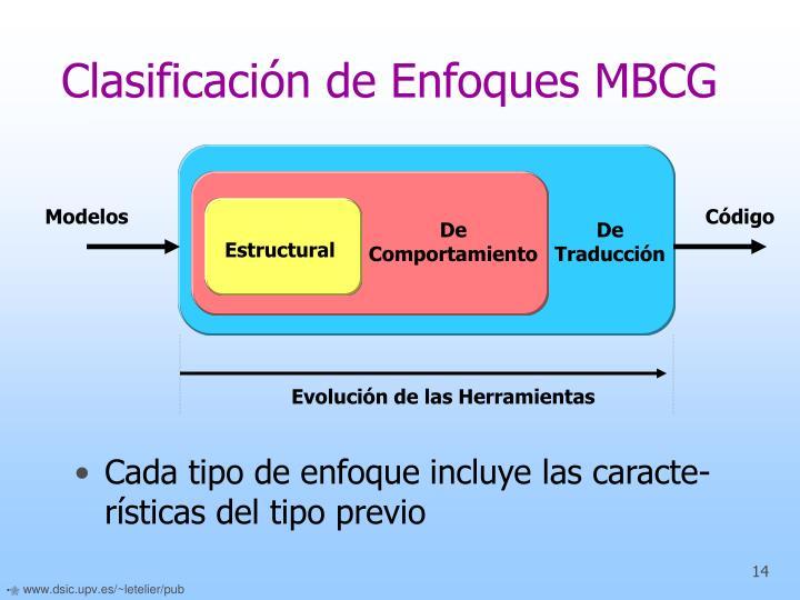 Clasificación de Enfoques MBCG