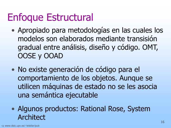 Enfoque Estructural