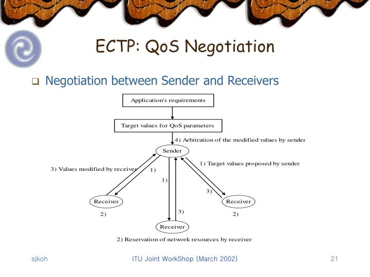 ECTP: QoS Negotiation
