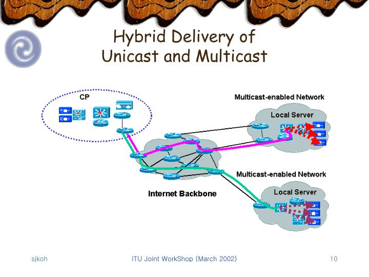 Hybrid Delivery of